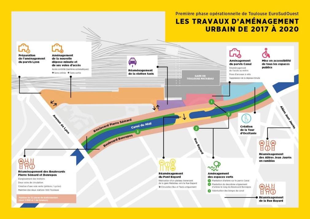 Toulouse EuroSudOuest, un projet, deux leviers : Le projet Toulouse EuroSudOuest a pour objectif de donner à la métropole toulousaine les moyens de relever les défis imposés par son indéniable dynamisme, en s'appuyant sur deux leviers indissociables : le développement des transports et l'aménagement urbain. En termes de transports, l'objectif est de transformer la gare Matabiau en unPôle d'Echanges Multimodal d'envergure métropolitaine, répondant à la croissance de l'offre de transports en commun et aux besoins des usagers.  En termes de dynamique urbaine, il assurera les conditions d'uneextension du centre-villeet permettral'amélioration des quartiers existantsautour de la gare, en créant de nouveaux logements, bureaux, commerces et équipements publics.  Véritable «projet responsable», Toulouse EuroSudOuest privilégiera des choix d'aménagement qui respectueux des équilibres environnementaux et prendront en compte les défis fixés par la COP 21, en matière de réduction des émissions de gaz à effet de serre.